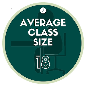 A major goal of the District is to keep class sizes low. Lower class sizes allow for more frequent one-on-one instruction.