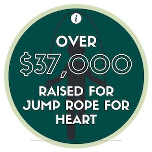 Jump Rope for Heart is very important to our community. It creates the space for our families to come together for a cause an
