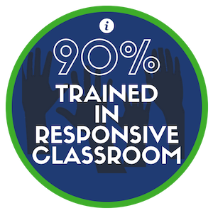 We believe in the Responsive Classroom because we believe in a learning environment that adapts to our students.